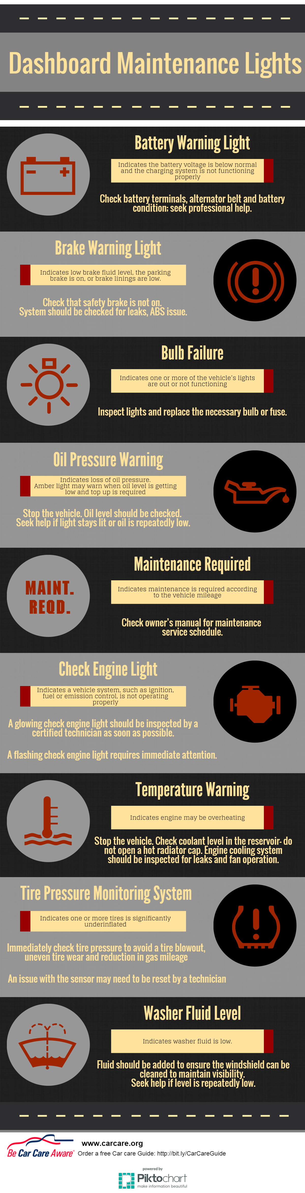 Boston_Auto_Repair_Check_Engine_Light