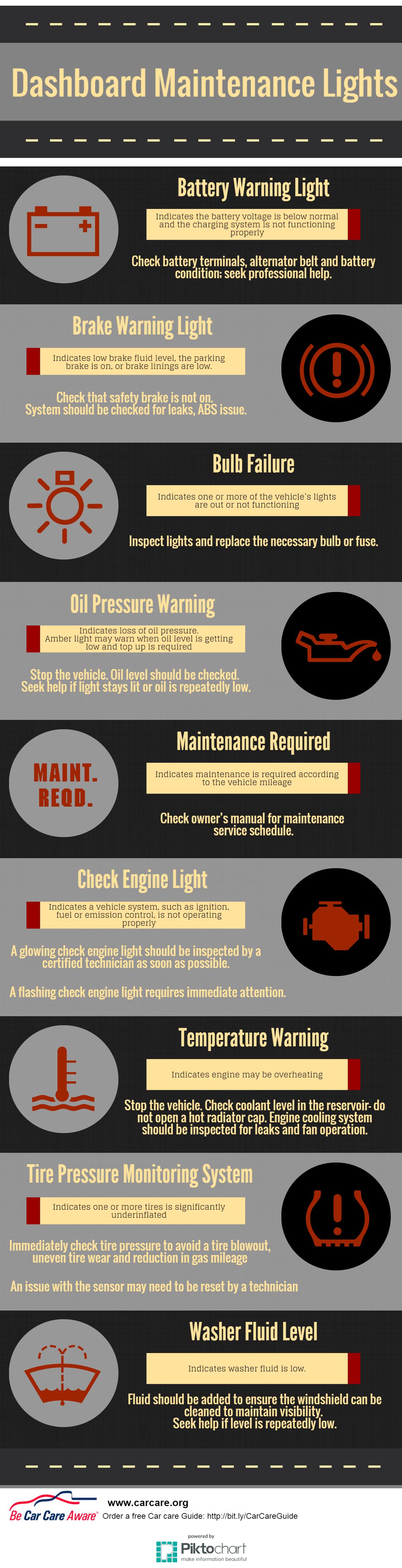 Boston_Auto_Repair_Check_Engine_Light